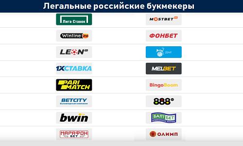 Рейтинг лучших букмекерских контор России